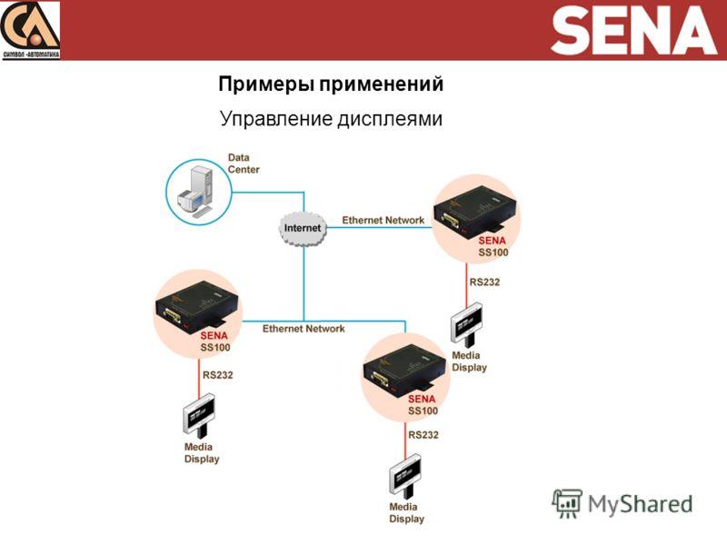 Примеры применений Управление дисплеями