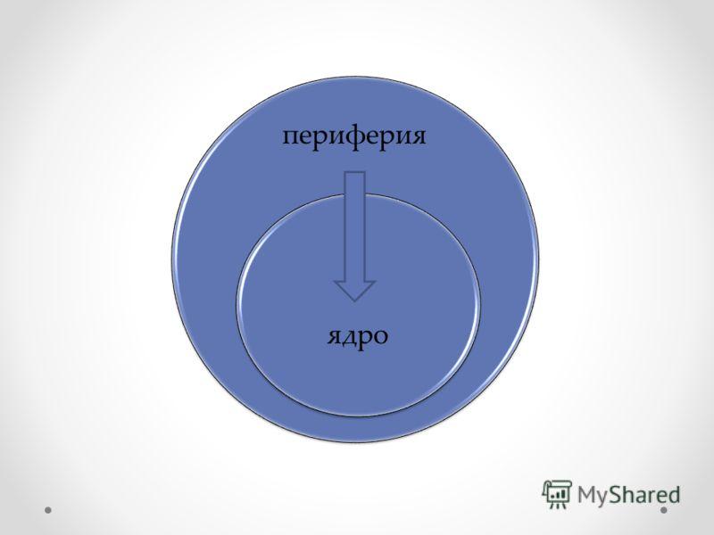 периферия ядро