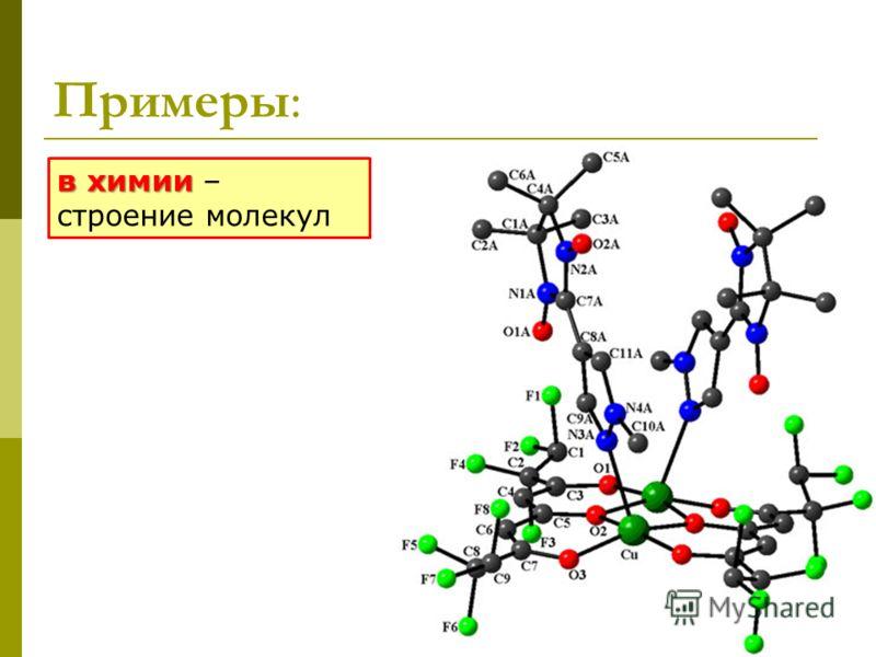 Примеры: в химии в химии – строение молекул