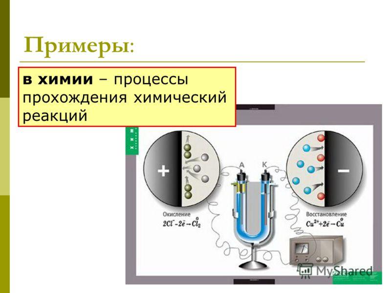 Примеры: в химии – процессы прохождения химический реакций