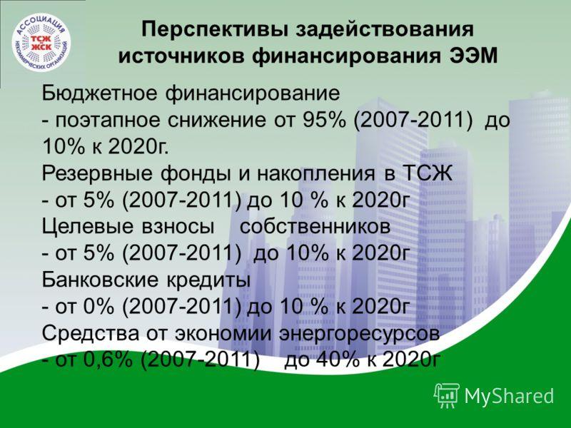 Перспективы задействования источников финансирования ЭЭМ Бюджетное финансирование - поэтапное снижение от 95% (2007-2011) до 10% к 2020г. Резервные фонды и накопления в ТСЖ - от 5% (2007-2011) до 10 % к 2020г Целевые взносы собственников - от 5% (200