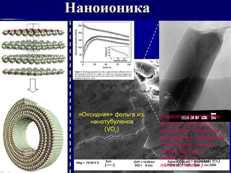 Наноионика(свойства, явления, эффекты, механизмы процессов и приложения, связанные с быстрым ионным транспортом в твердотельных наносистемах.)