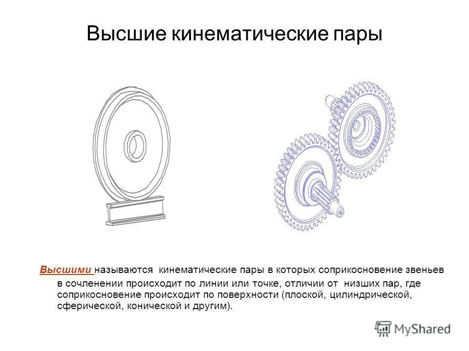 Высшие кинематические пары Высшими называются кинематические пары в которых соприкосновение звеньев в сочленении происходит по линии или точке, отличии от низших пар, где соприкосновение происходит по поверхности (плоской, цилиндрической, сферической