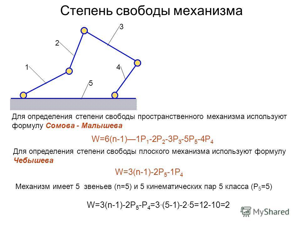 Для определения степени свободы плоского механизма используют формулу Чебышева W=3(n-1)-2P 5 -1P 4 Механизм имеет 5 звеньев (n=5) и 5 кинематических пар 5 класса (P 5 =5) W=3(n-1)-2P 5 -P 4 =3·(5-1)-2·5=12-10=2 1 2 3 4 5 Для определения степени свобо