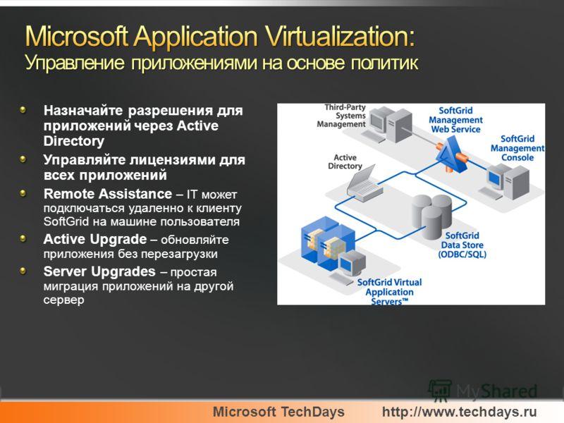 Microsoft TechDayshttp://www.techdays.ru Назначайте разрешения для приложений через Active Directory Управляйте лицензиями для всех приложений Remote Assistance – IT может подключаться удаленно к клиенту SoftGrid на машине пользователя Active Upgrade