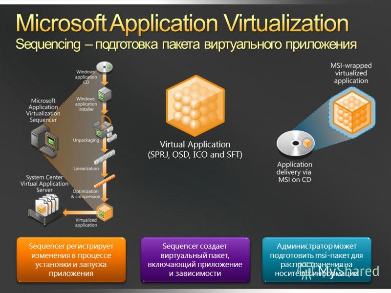 Sequencer регистрирует изменения в процессе установки и запуска приложения Virtual Application (SPRJ, OSD, ICO and SFT) Sequencer создает виртуальный пакет, включающий приложение и зависимости Администратор может подготовить msi-пакет для распростран