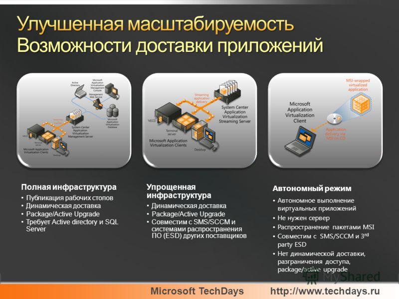 Microsoft TechDayshttp://www.techdays.ru Полная инфраструктура Публикация рабочих столов Динамическая доставка Package/Active Upgrade Требует Active directory и SQL Server Упрощенная инфраструктура Динамическая доставка Package/Active Upgrade Совмест