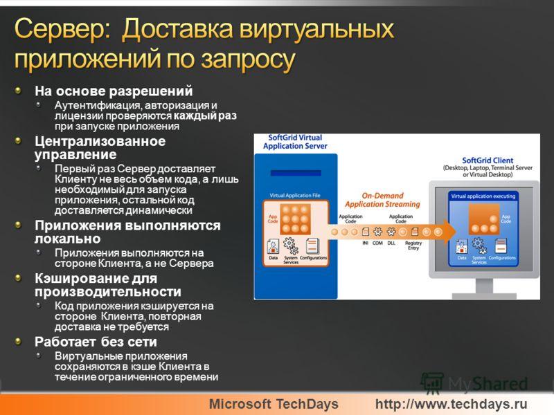 Microsoft TechDayshttp://www.techdays.ru На основе разрешений Аутентификация, авторизация и лицензии проверяются каждый раз при запуске приложения Централизованное управление Первый раз Сервер доставляет Клиенту не весь объем кода, а лишь необходимый
