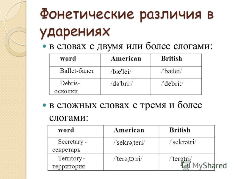 Фонетические различия в ударениях в словах с двумя или более слогами: в сложных словах с тремя и более слогами: wordAmericanBritish Ballet-балет /bæ'lei/ /'bælei/ Debris- осколки /də'bri://'debri:/ wordAmericanBritish Secretary - секретарь /'sekrə ˌ