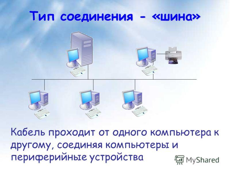 Тип соединения - «шина» Кабель проходит от одного компьютера к другому, соединяя компьютеры и периферийные устройства