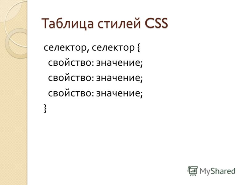 Таблица стилей CSS селектор, селектор { свойство : значение ; }