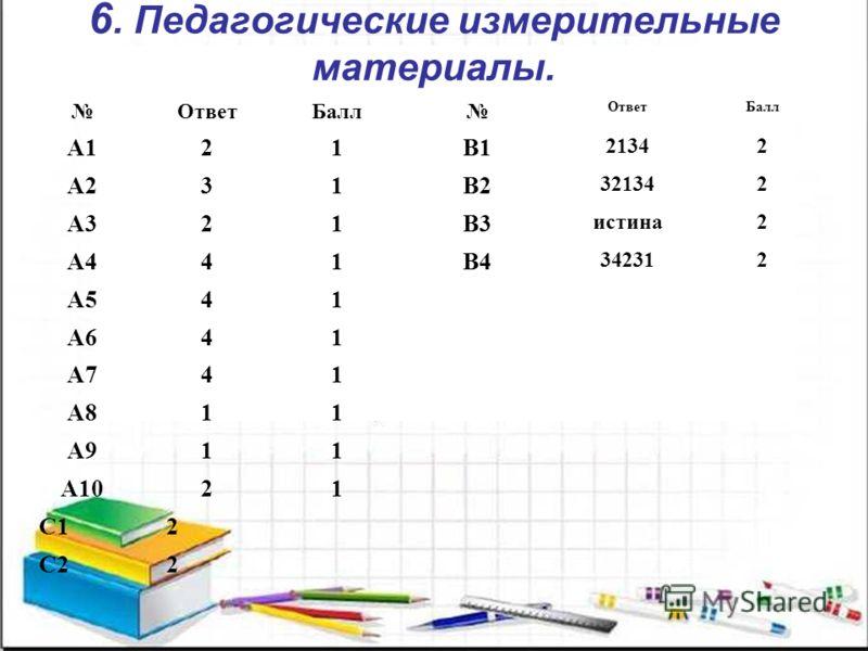 6. Педагогические измерительные материалы. ОтветБалл ОтветБалл А121В1 21342 А231В2 321342 А321В3 истина2 А441В4 342312 А541 А641 А741 А811 А911 А1021 С12 С22