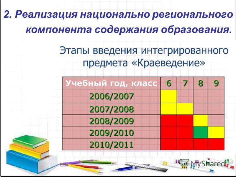 2. Реализация национально регионального компонента содержания образования.
