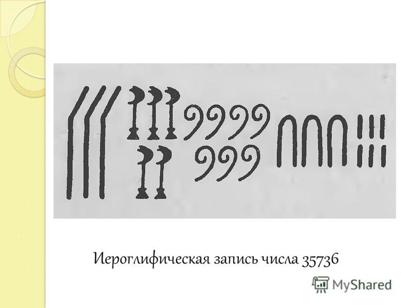Иероглифическая запись числа 35736