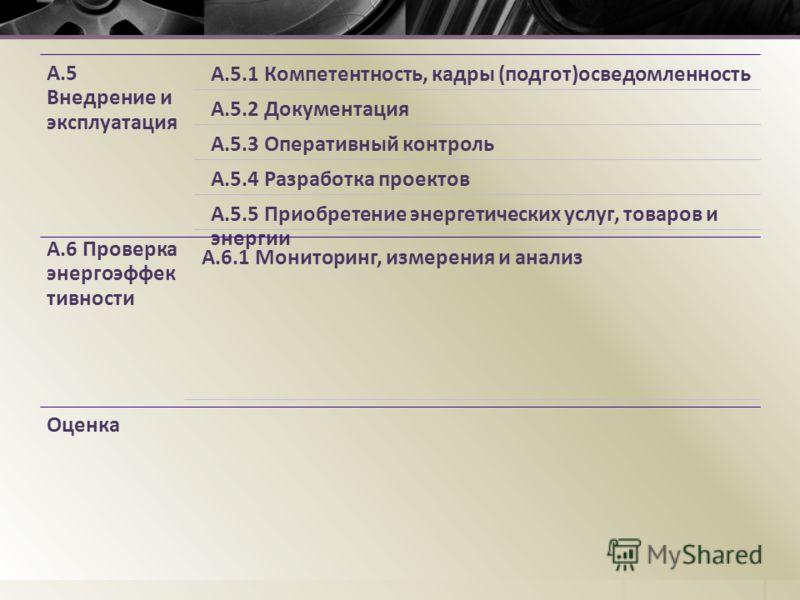 A.5 Внедрение и эксплуатация A.5.1 Компетентность, кадры (подгот)осведомленность А.5.2 Документация A.5.3 Оперативный контроль A.5.4 Разработка проектов A.5.5 Приобретение энергетических услуг, товаров и энергии A.6 Проверка энергоэффек тивности A.6.