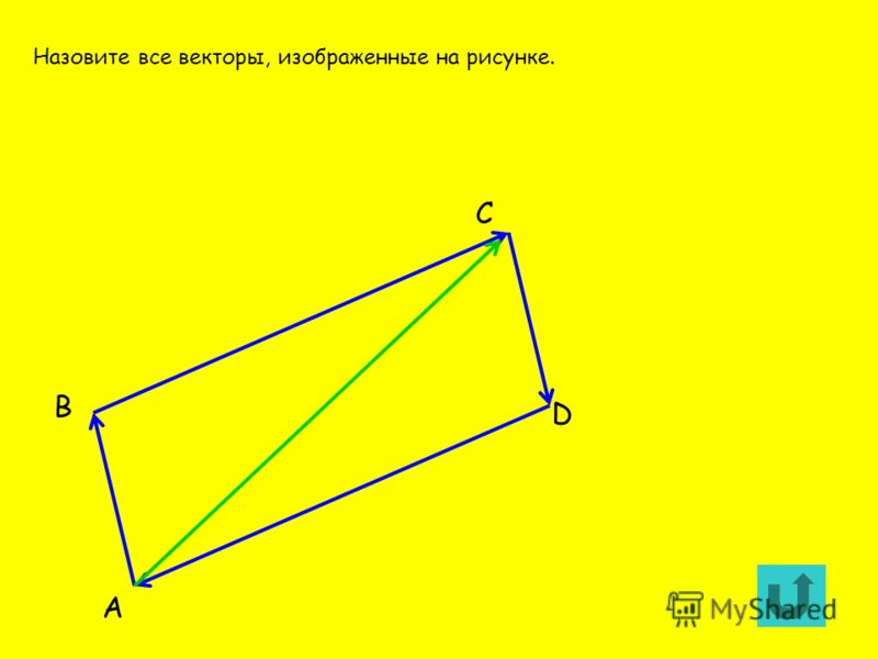 А С В D Назовите все векторы, изображенные на рисунке.
