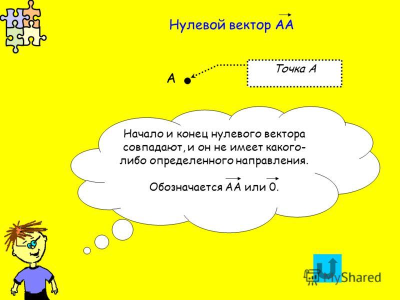 Нулевой вектор АА Точка А Начало и конец нулевого вектора совпадают, и он не имеет какого- либо определенного направления. Обозначается АА или 0. А
