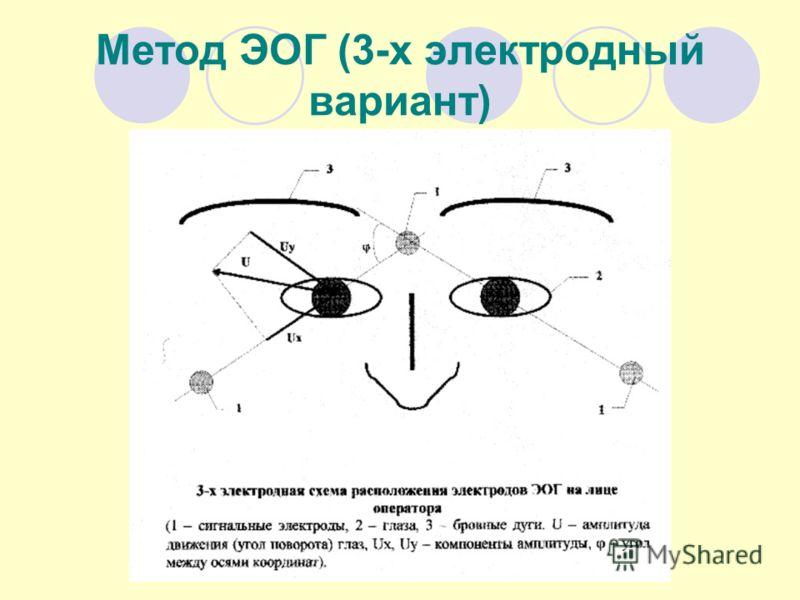 Метод ЭОГ (3-х электродный вариант)