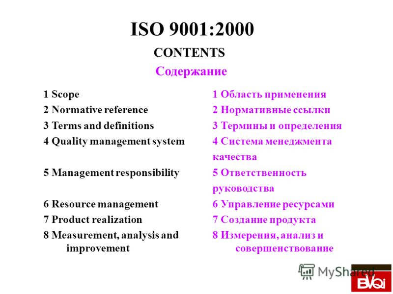 ISO 9001:2000 1 Scope 2 Normative reference 3 Terms and definitions 4 Quality management system 5 Management responsibility 6 Resource management 7 Product realization 8 Measurement, analysis and improvement 1 Область применения 2 Нормативные ссылки