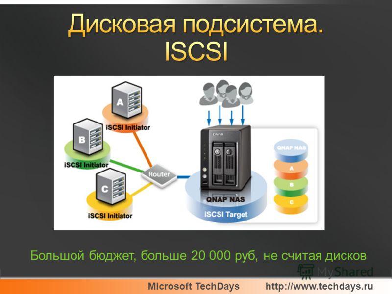 Microsoft TechDayshttp://www.techdays.ru Большой бюджет, больше 20 000 руб, не считая дисков