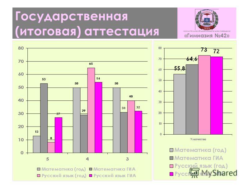 Государственная (итоговая) аттестация муниципальное общеобразовательное учреждение «Гимназия 42»