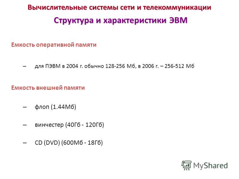 Вычислительные системы сети и телекоммуникации Структура и характеристики ЭВМ Емкость оперативной памяти – для ПЭВМ в 2004 г. обычно 128-256 Мб, в 2006 г. – 256-512 Мб Емкость внешней памяти – флоп (1.44Мб) – винчестер (40Гб - 120Гб) – CD (DVD) (600М