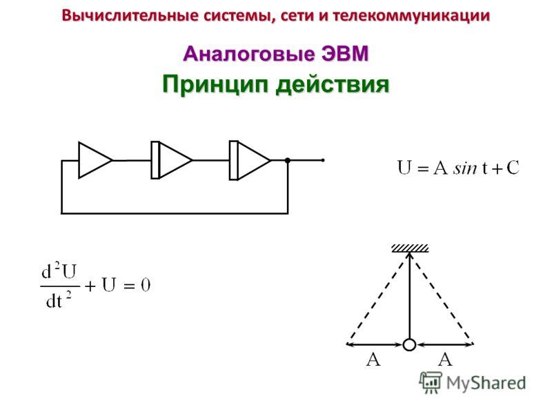 Вычислительные системы, сети и телекоммуникации Аналоговые ЭВМ Принцип действия