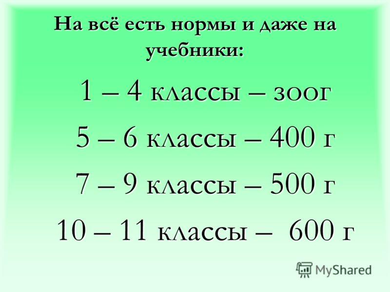 На всё есть нормы и даже на учебники: 1 – 4 классы – зоог 5 – 6 классы – 400 г 7 – 9 классы – 500 г 10 – 11 классы – 600 г