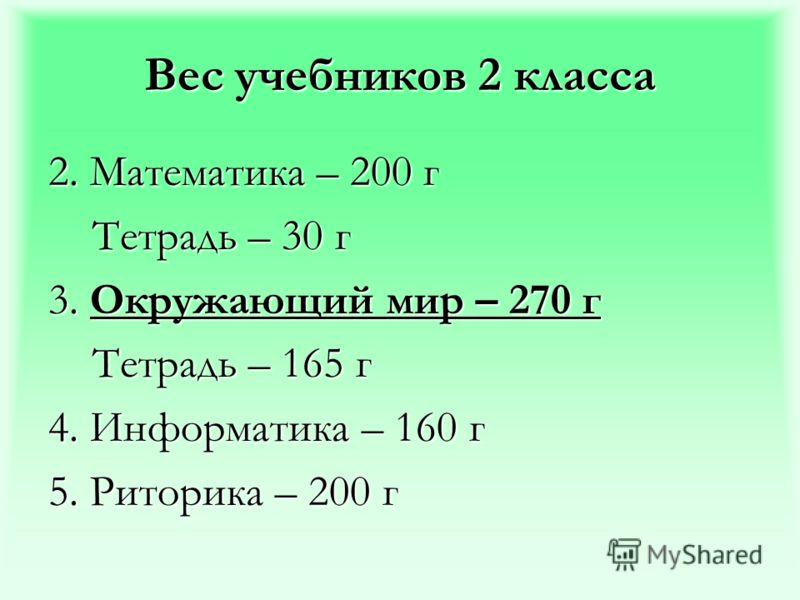 Вес учебников 2 класса 2. Математика – 200 г Тетрадь – 30 г Тетрадь – 30 г 3. Окружающий мир – 270 г Тетрадь – 165 г Тетрадь – 165 г 4. Информатика – 160 г 5. Риторика – 200 г