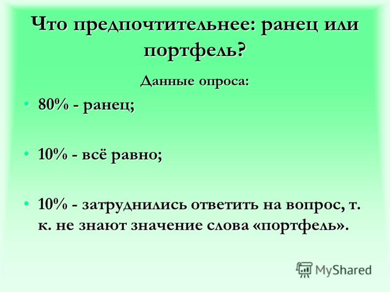 Что предпочтительнее: ранец или портфель? Данные опроса: 80% - ранец;80% - ранец; 10% - всё равно;10% - всё равно; 10% - затруднились ответить на вопрос, т. к. не знают значение слова «портфель».10% - затруднились ответить на вопрос, т. к. не знают з