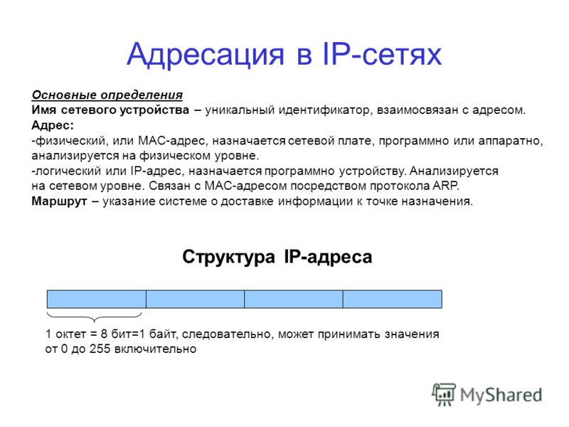 Адресация в IP-сетях Основные определения Имя сетевого устройства – уникальный идентификатор, взаимосвязан с адресом. Адрес: -физический, или МАС-адрес, назначается сетевой плате, программно или аппаратно, анализируется на физическом уровне. -логичес