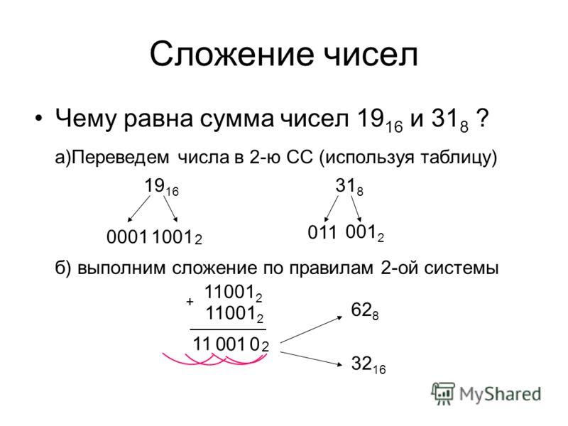 Сложение чисел Чему равна сумма чисел 19 16 и 31 8 ? а)Переведем числа в 2-ю СС (используя таблицу) 19 16 31 8 б) выполним сложение по правилам 2-ой системы 00011001 011 001 2 11001 2 + 0100 11 2 2 62 8 32 16