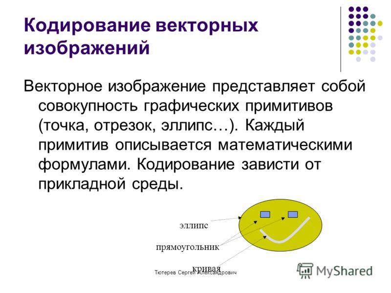 Тютерев Сергей Александрович Кодирование векторных изображений Векторное изображение представляет собой совокупность графических примитивов (точка, отрезок, эллипс…). Каждый примитив описывается математическими формулами. Кодирование зависти от прикл