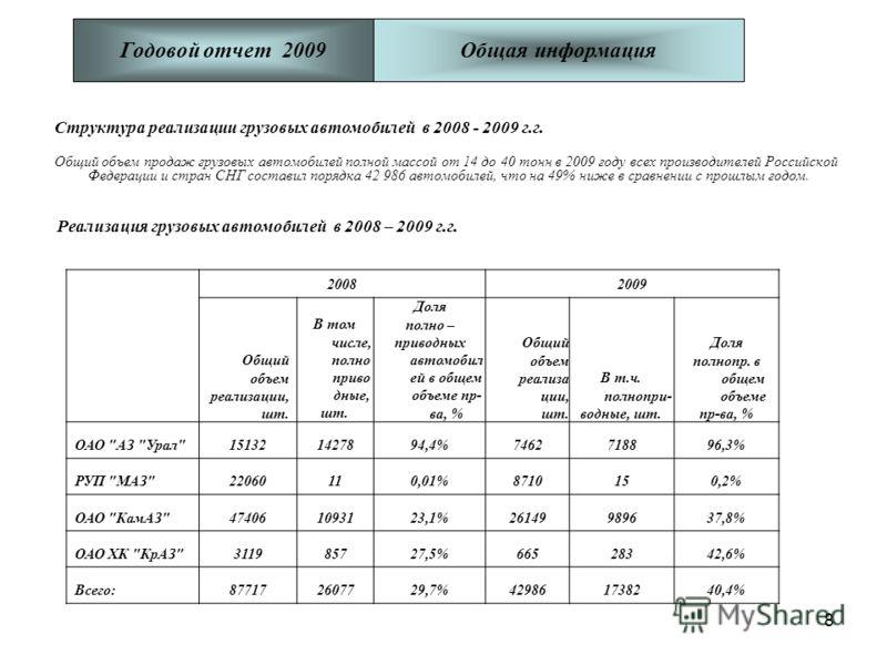 8 Структура реализации грузовых автомобилей в 2008 - 2009 г.г. Общий объем продаж грузовых автомобилей полной массой от 14 до 40 тонн в 2009 году всех производителей Российской Федерации и стран СНГ составил порядка 42 986 автомобилей, что на 49% ниж