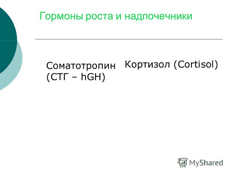 Гормоны роста и надпочечники Соматотропин (СТГ – hGH) Кортизол (Cortisol)