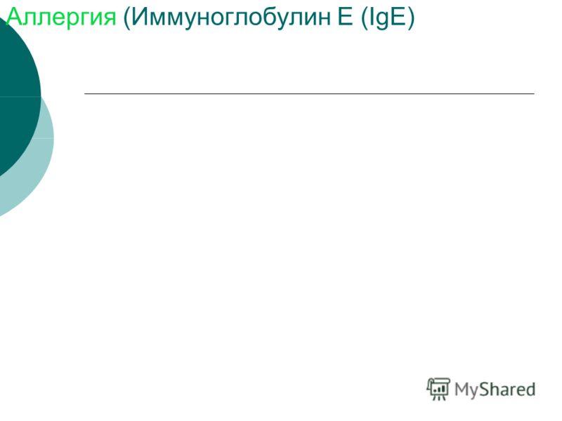 Аллергия (Иммуноглобулин Е (IgE)