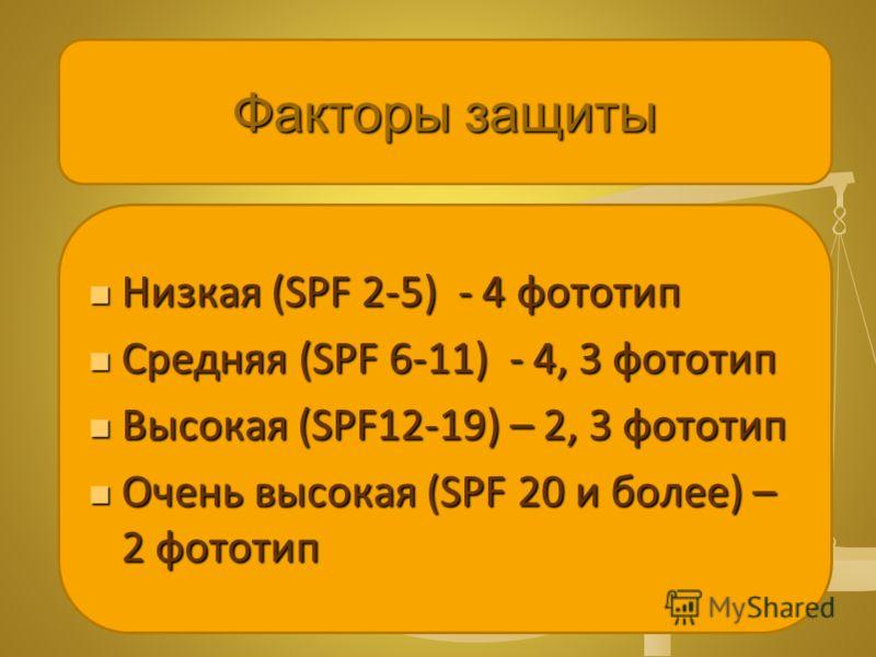 Факторы защиты Низкая (SPF 2-5) - 4 фототип Низкая (SPF 2-5) - 4 фототип Средняя (SPF 6-11) - 4, 3 фототип Средняя (SPF 6-11) - 4, 3 фототип Высокая (SPF12-19) – 2, 3 фототип Высокая (SPF12-19) – 2, 3 фототип Очень высокая (SPF 20 и более) – 2 фототи