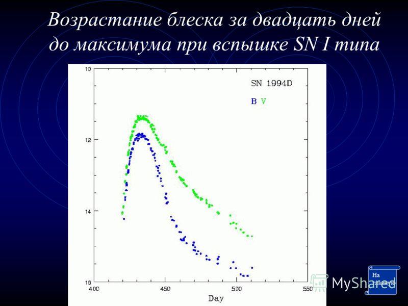 Возрастание блеска за двадцать дней до максимума при вспышке SN I типа На главную