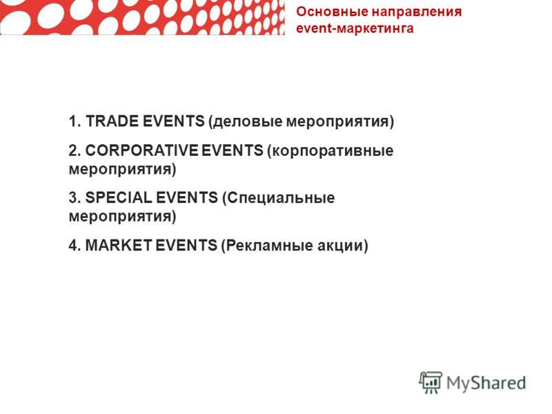 1. TRADE EVENTS (деловые мероприятия) 2. CORPORATIVE EVENTS (корпоративные мероприятия) 3. SPECIAL EVENTS (Специальные мероприятия) 4. MARKET EVENTS (Рекламные акции) Основные направления event-маркетинга