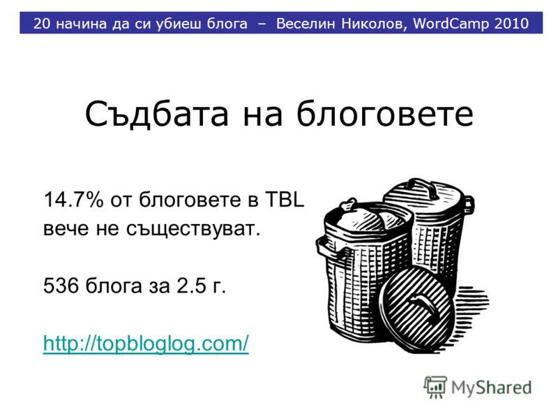 Съдбата на блоговете 14.7% от блоговете в TBL вече не съществуват. 536 блога за 2.5 г. http://topbloglog.com/ 20 начина да си убиеш блога – Веселин Николов, WordCamp 2010