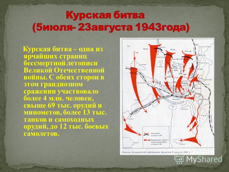 Курская битва – одна из ярчайших страниц бессмертной летописи Великой Отечественной войны. С обеих сторон в этом грандиозном сражении участвовало более 4 млн. человек, свыше 69 тыс. орудий и минометов, более 13 тыс. танков и самоходных орудий, до 12