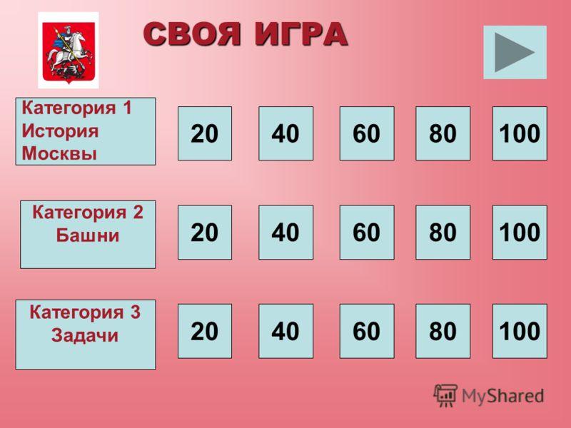 СВОЯ ИГРА 20406080100 Категория 2 Башни 20406080100 Категория 3 Задачи 20406080100 Категория 1 История Москвы