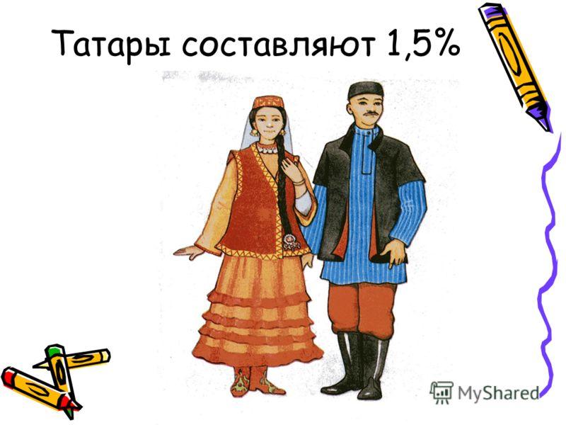 Татары составляют43 % 12 человек Татары составляют 1,5%