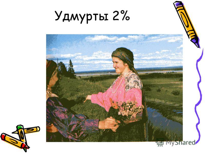 Удмурты 2%