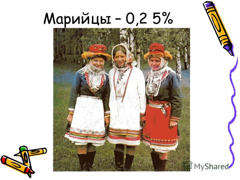 Марийцы – 0,2 5%