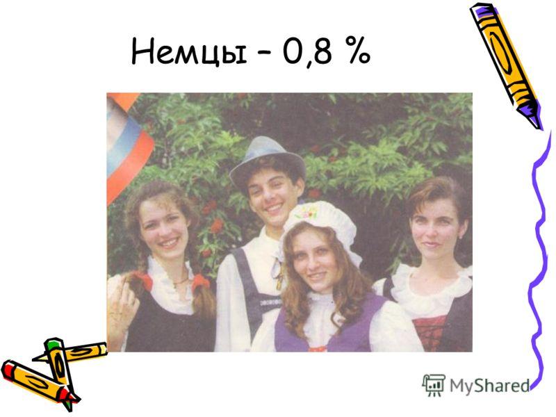 Немцы – 0,8 %