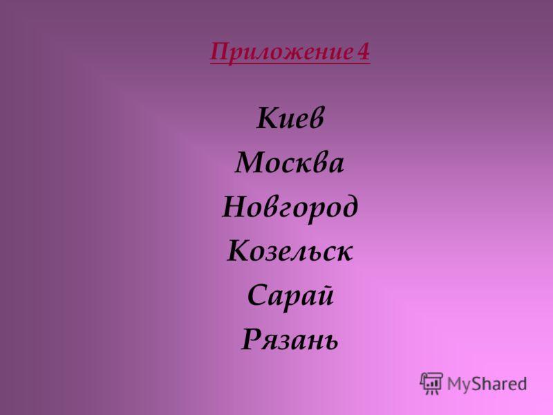 Приложение 4 Киев Москва Новгород Козельск Сарай Рязань
