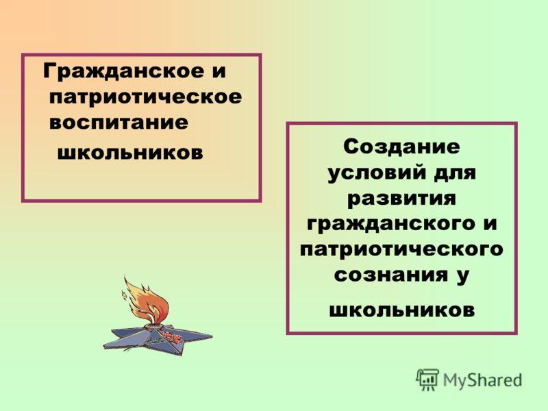 Создание условий для развития гражданского и патриотического сознания у школьников Гражданское и патриотическое воспитание школьников