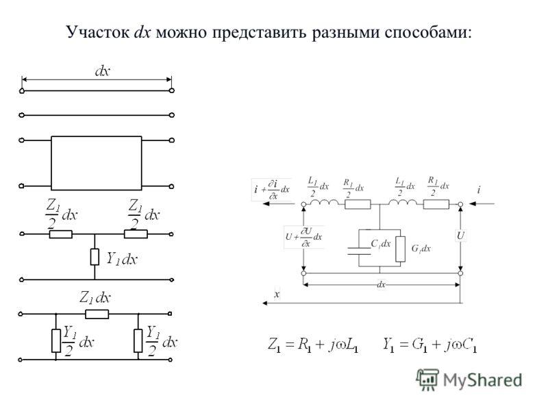 Участок dx можно представить разными способами: 2
