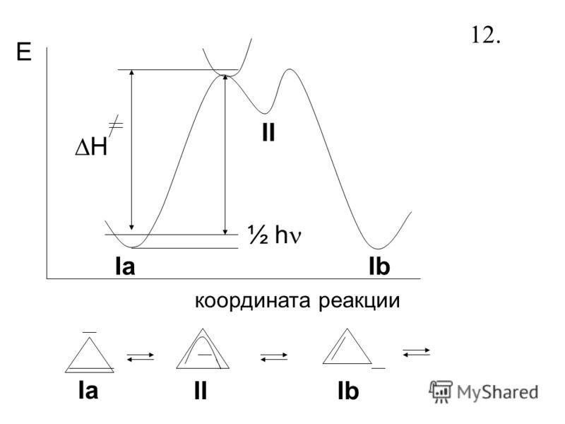 ½ h H E координата реакции Ia IIIb Ia II Ib 12.